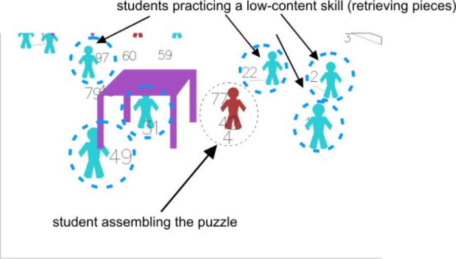 Distributed Learning in Practice and Theory